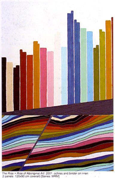 Richard Bell (born 1953 Australia) - Rise and Rise of Aboriginal Art