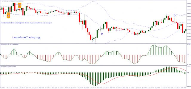 Double Rsi 1 Min Scalping System Is Momentum Strategy For Fast