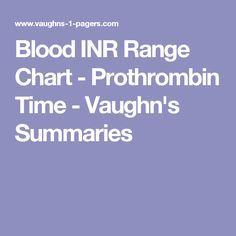 Blood INR Range Chart - Prothrombin Time - Vaughn's Summaries