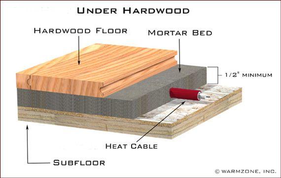 Floor Section Detail Gypcrete Residential Google Search Radiant Floor Heating Radiant Floor Flooring