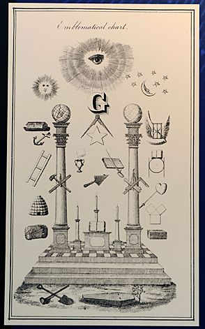 11 best visions of the masonic images on pinterest freemasonry the trestle board showing an array of masonic symbols was used as an pronofoot35fo Images