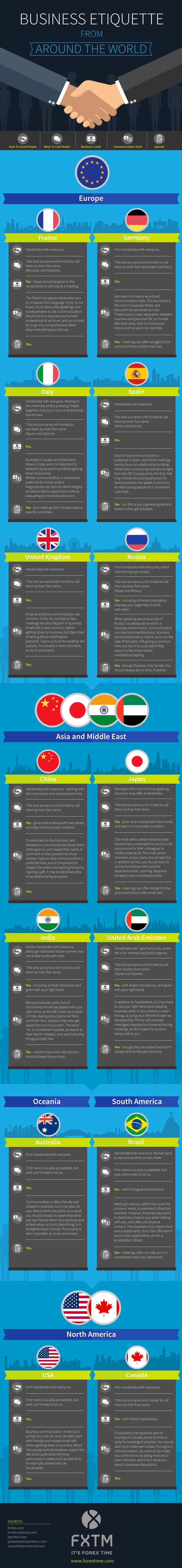 [INFOGRAPHIC] Business Etiquette Basics From Around the World—Know these cultural differences before you take your business to a new country; Details>