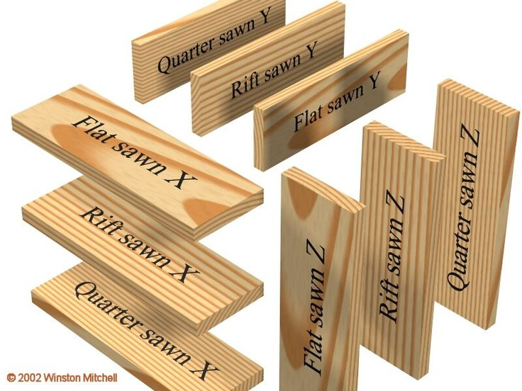 Quarter Sawn Design Build