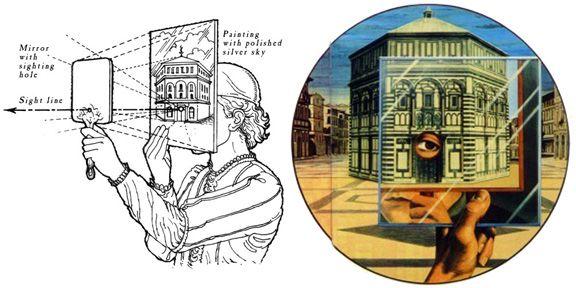 Tema 8a: Perspectiva cónica frontal