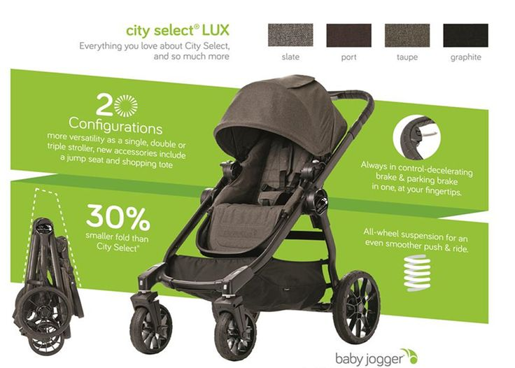 Introducing the ALL-NEW Baby Jogger City Select LUX 2017 Stroller! - The PishPoshBaby Blog