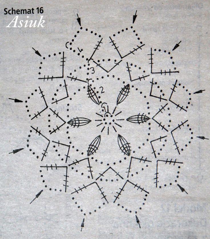 Resultado de imagen de koszyczki wielkanocne na szydełku schematy