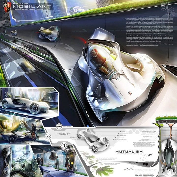 Roewe Mobiliant Concept Design Board