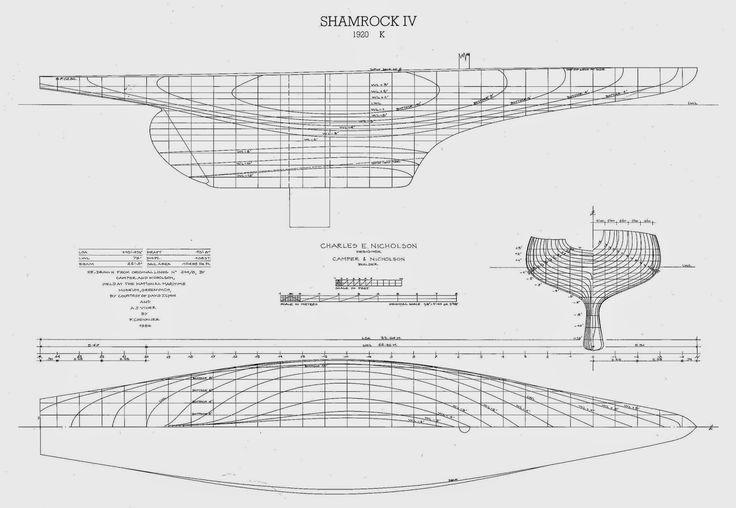 """""""Shamrock V"""", 1920.  Chevalier Taglang: AMERICA'CUP !  Où va-t-on ?"""