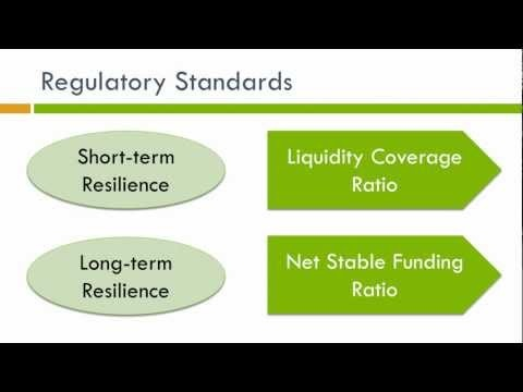 Basel III - Liquidity Risk Standards