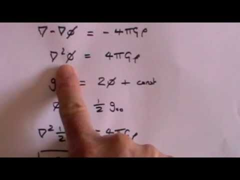Einstein Field Equations - for beginners!