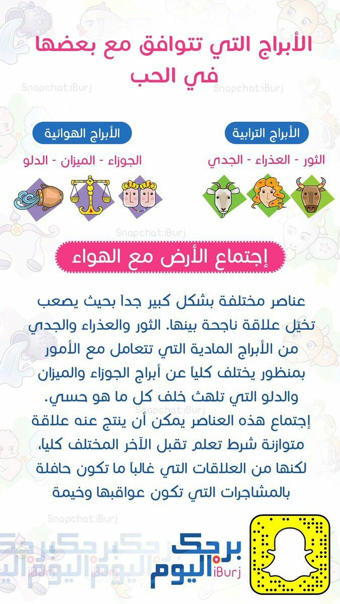 Pin By Noor Aloumi On ابراج Beautiful Arabic Words Words Free Learning