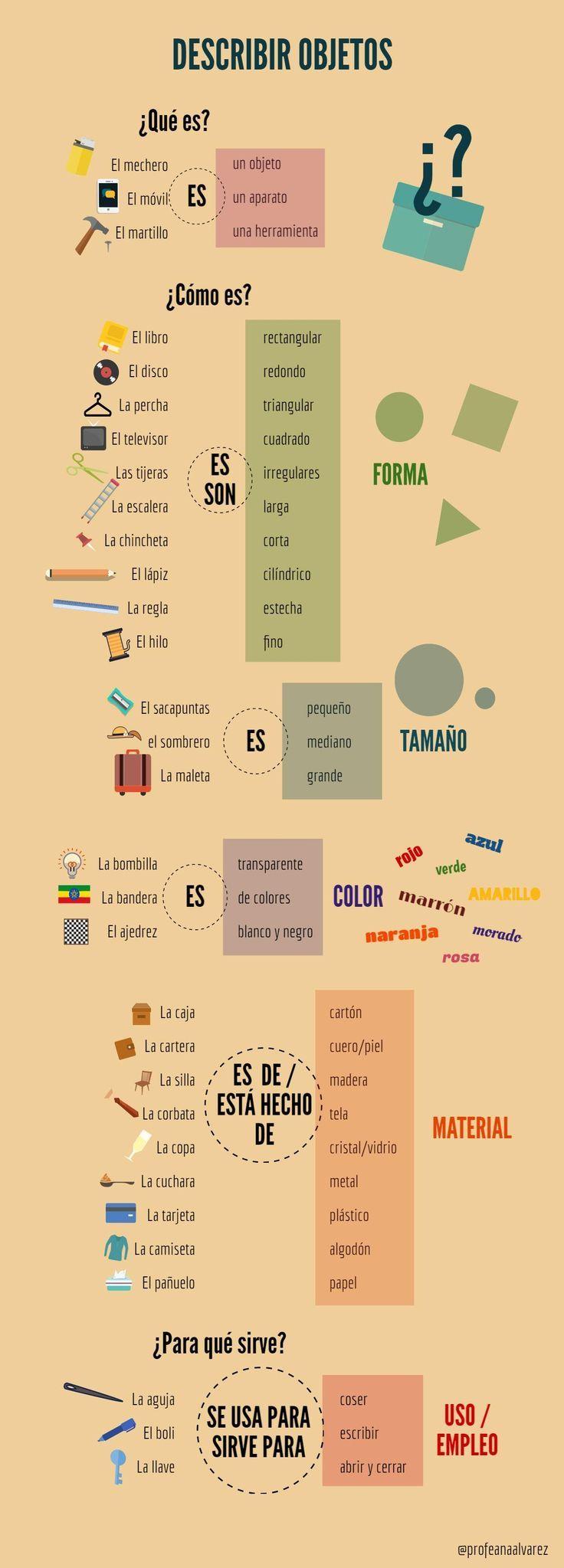 ¿Qué hacéis si estáis en España y necesitáis urgentemente comprar un objeto cuyo nombre desconocéis? Una opción (probablemente la más fácil, lo admito) es buscar su traducción en un diccionario, pe…