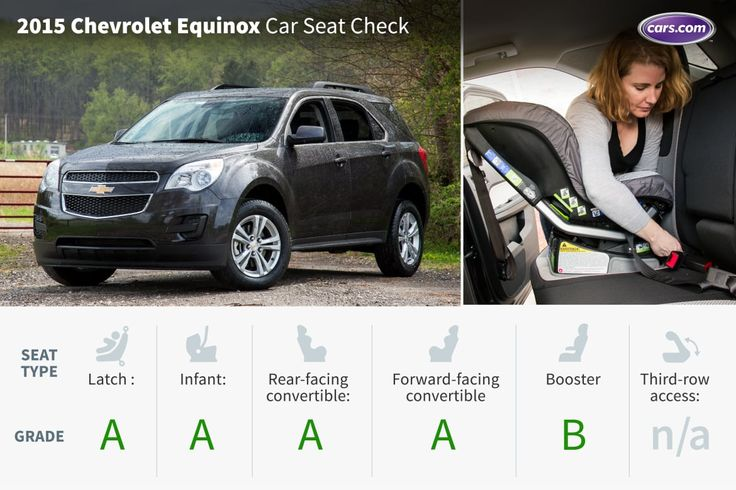 2015 Chevrolet Equinox: Car Seat Check