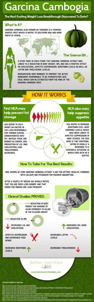 Have you been wondering exactly how Garcinia Cambogia Vimpeak works? Take a look! http://www.amazon.com/Garcinia-Cambogia-Extract-Pure-recommended/dp/B00CHMRVJ2