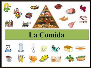 Spanish Food Vocabulary Powerpoint (Activities and Games)--This powerpoint has pictures of meals, food and drinks with the Spanish words (27 total). There are then four vocabulary games.