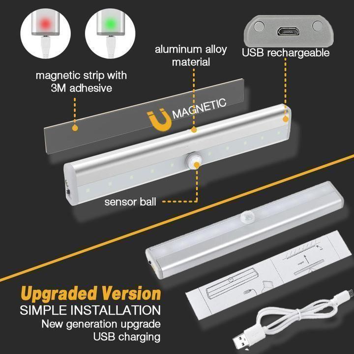 Led Closet Light In 2020 Led Closet Light Closet Lighting Motion Sensor Closet Light