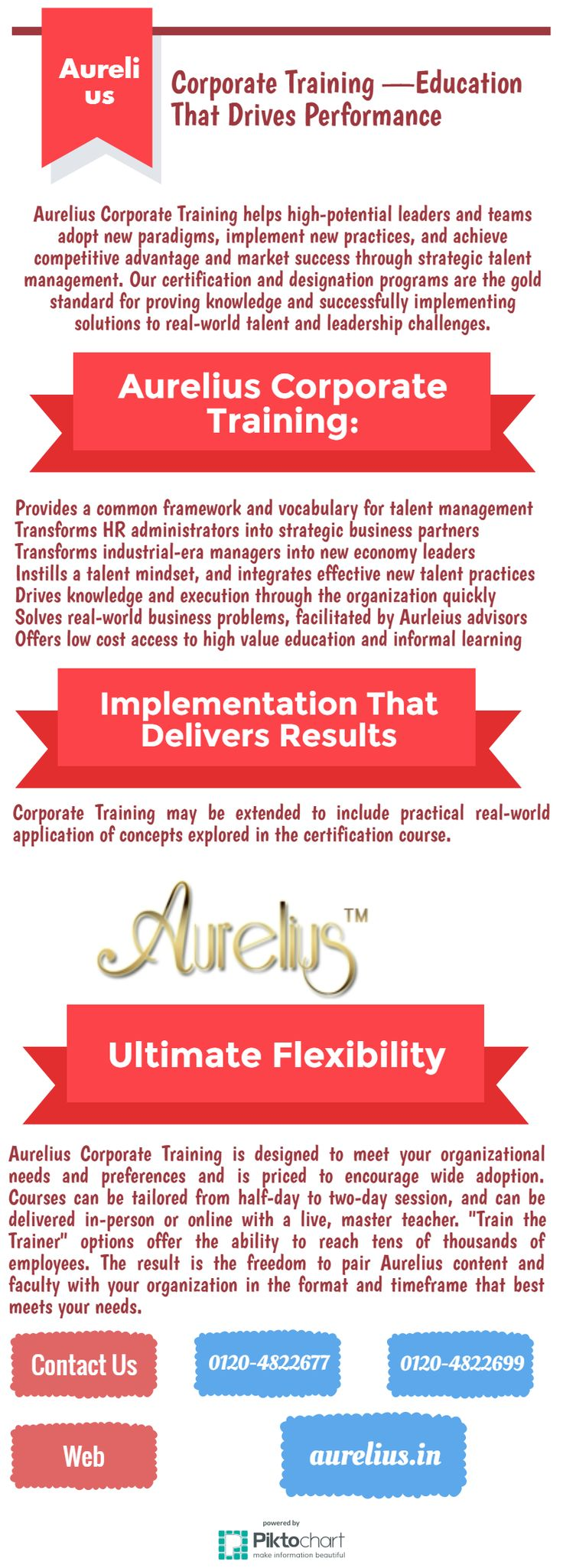 28 best best corporate training companies in india images on aurelius corporate training helps high potential leaders and teams adopt new paradigms implement new 1betcityfo Gallery