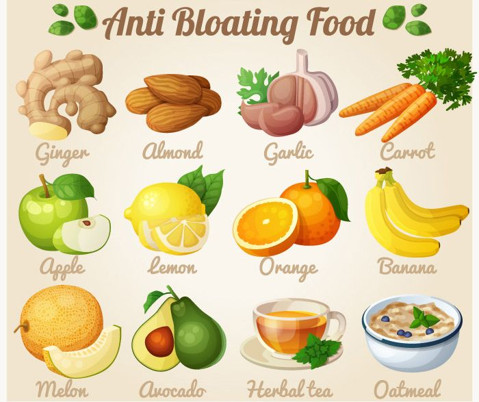 Foods That Get Rid Of Bloating Fast