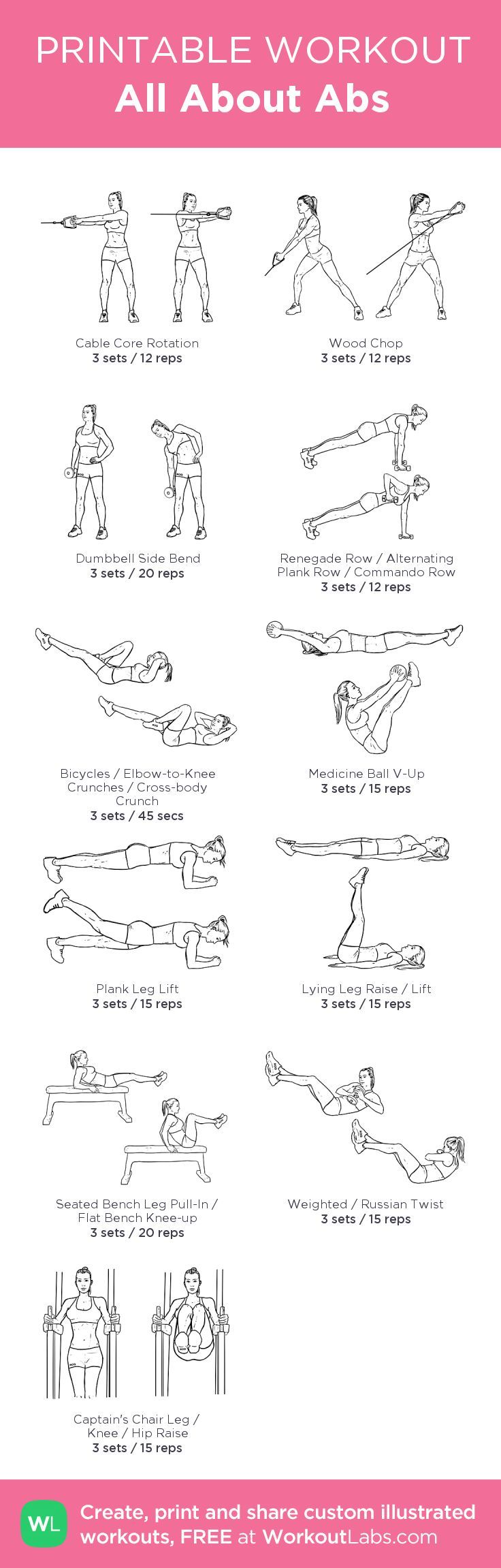 All About Abs: my visual workout created at WorkoutLabs.com…