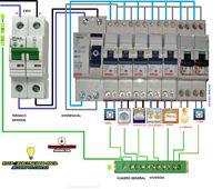 Esquemas eléctricos: cuadro para vivienda electrico