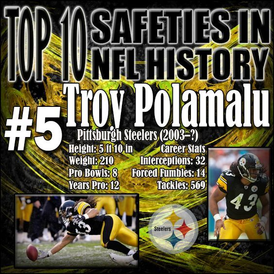 Troy Polamalu has been the most important Steeler on defense for many years. If you look at the record of the Steelers with Troy Polamalu playing compared to without, you will notice how many more games they win with the future hall of famer Safety. The reason Troy Polamalu is not higher is because of how injury prone he has been over his career. http://www.prosportstop10.com/top-10-best-safeties-in-nfl-history/