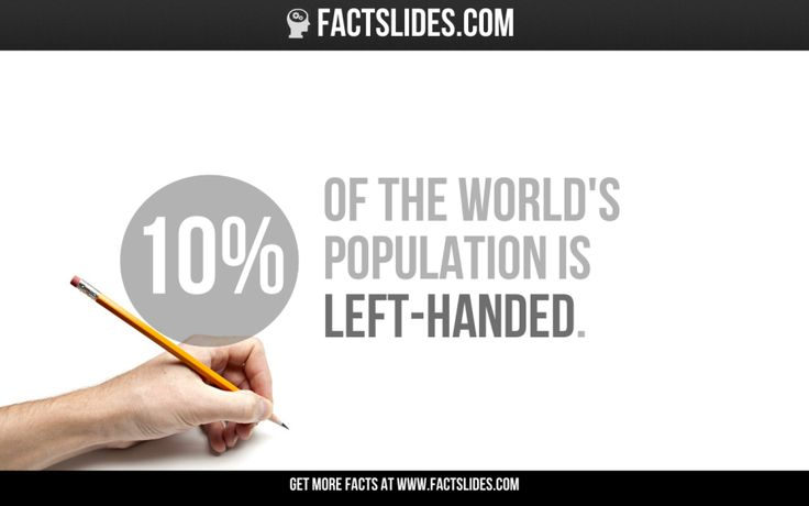 10% of the world's population is left-handed. Famous Left Handed People