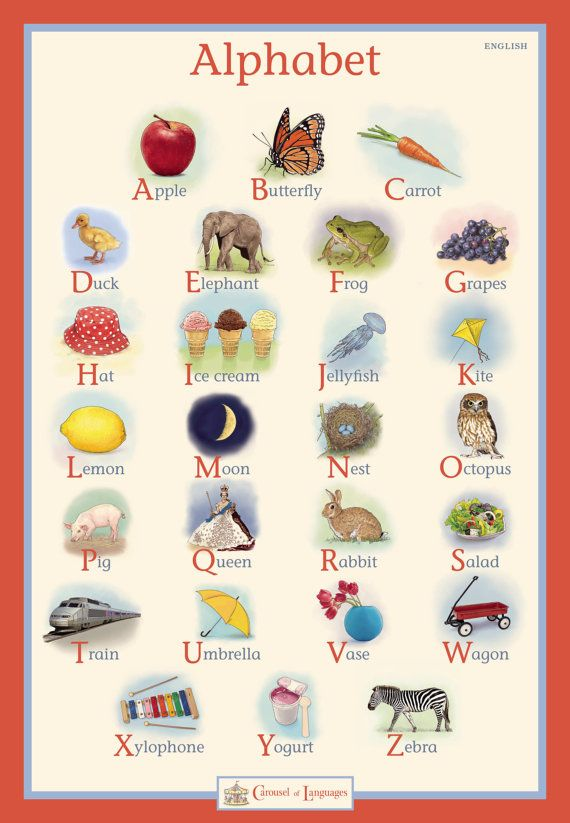 ... ://www.etsy.com/listing/186281358/childrens-alphabet-poster-english