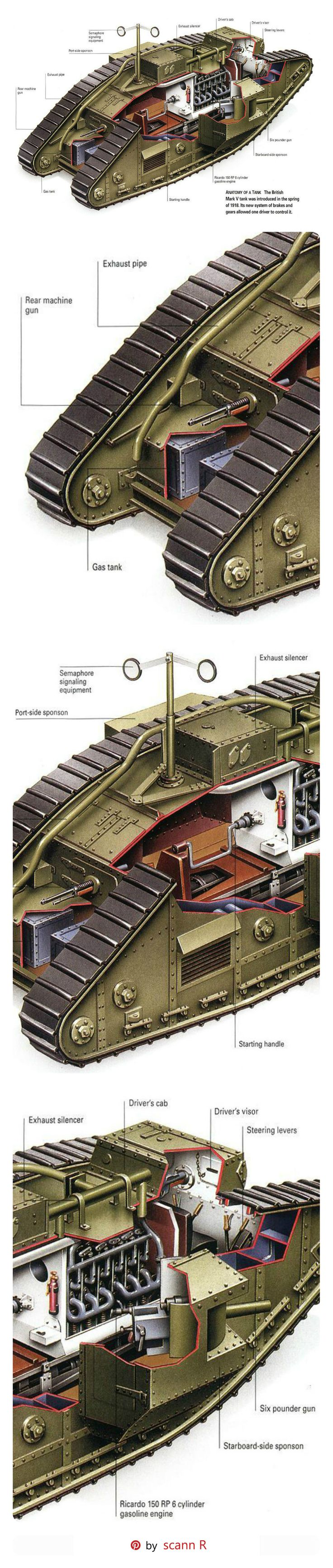 The British Mark V tank was an upgraded version of the Mark IV tank, deployed in 1918 and used in action in the closing months of World War I, in the Allied intervention in the Russian Civil War on the White Russian side, and by the Red Army. Thanks to Walter Wilson's epicyclic gear steering system, it was the first British heavy tank that required only one man to steer it