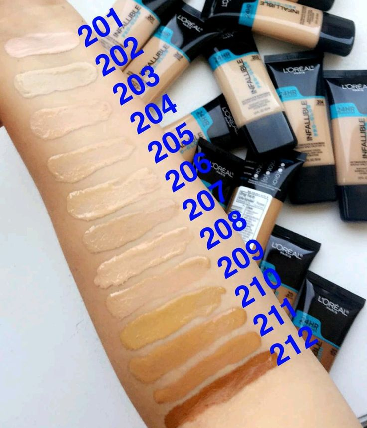 The Budget Beauty Blog: Swatches of L'oreal Infallible Pro Glow Foundation