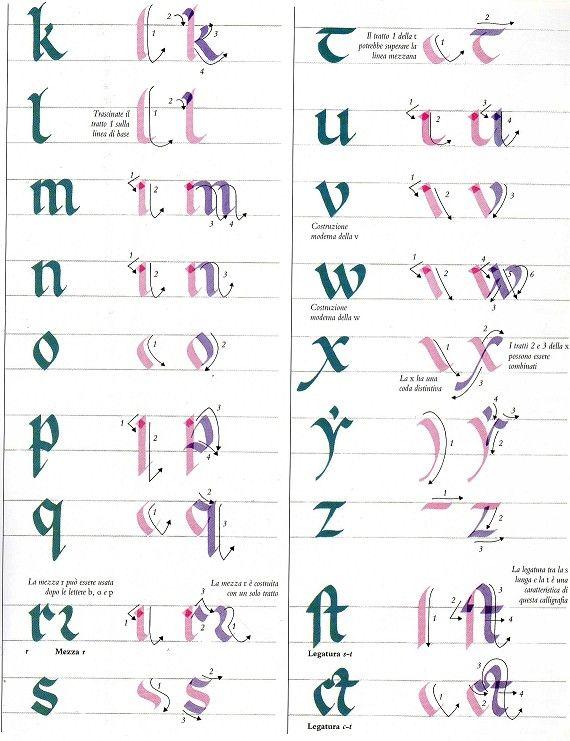 http://www.scrittoria.it/images/101goticoantico2.jpg