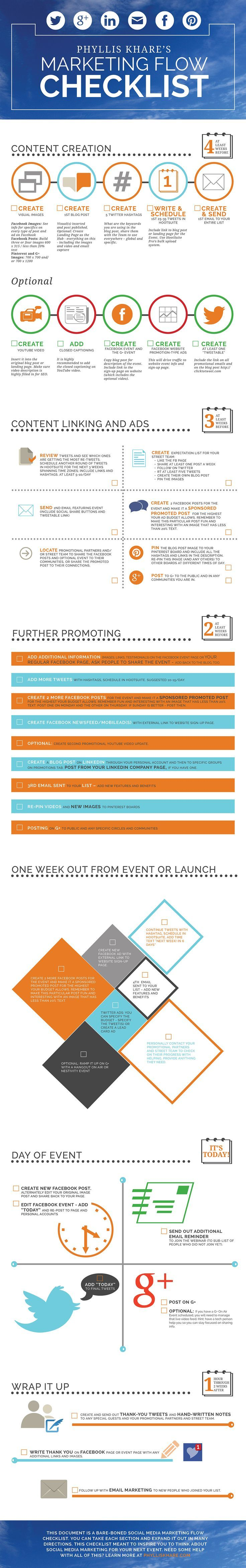 Essential checklist for marketing an event or product launch on social media by @phyllis khare