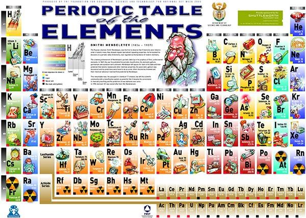 16 best tabla periódica 3d images on Pinterest Periodic table - best of tabla periodica elemento radio