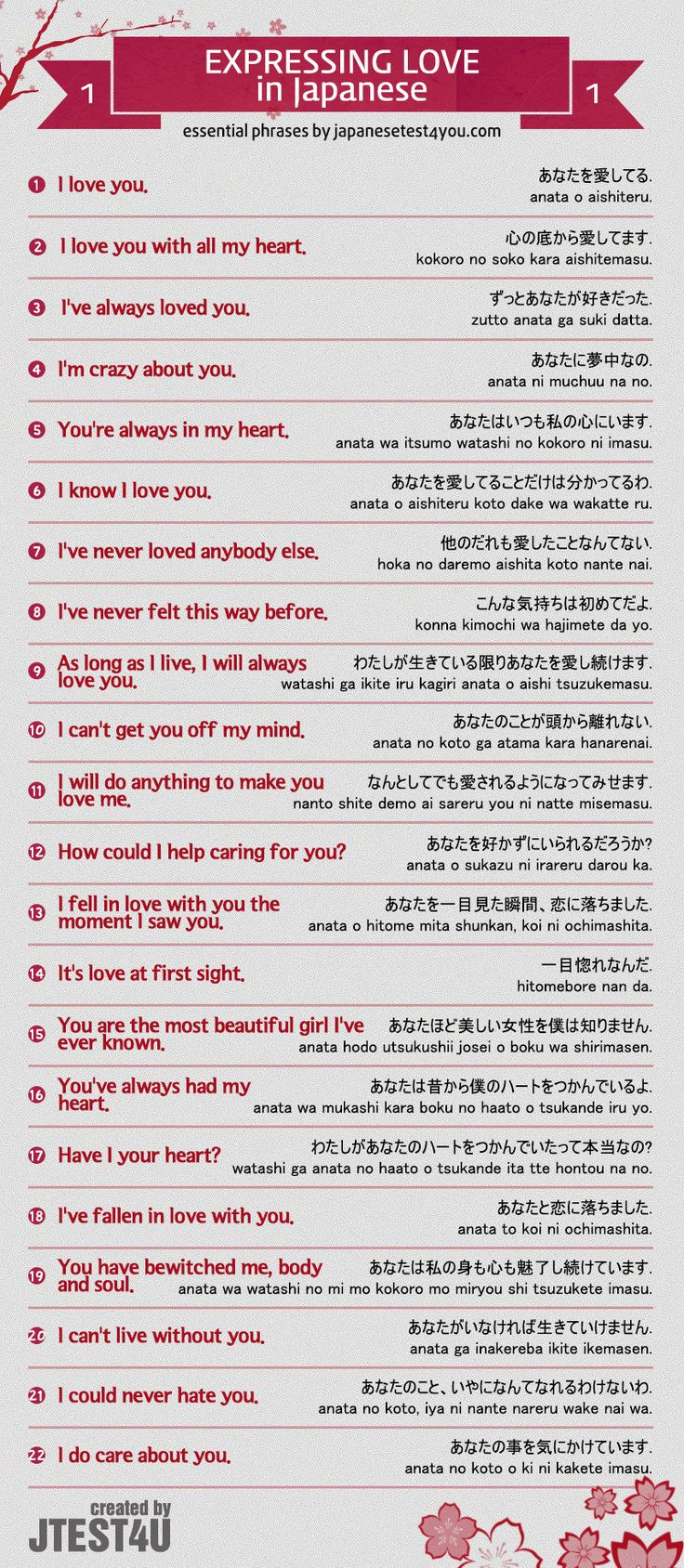 How to express your love in Japanese part 1. http://japanesetest4you.com/infographic-how-to-express-your-love-in-japanese-part-1/