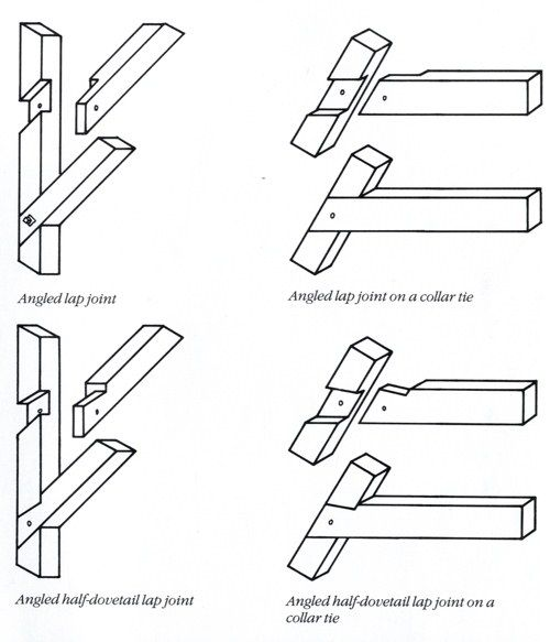 wood joint options....Craftpro Router cutters for wood joint.... http://pinterest.com/woodfordtooling/craftpro-router-cutters/
