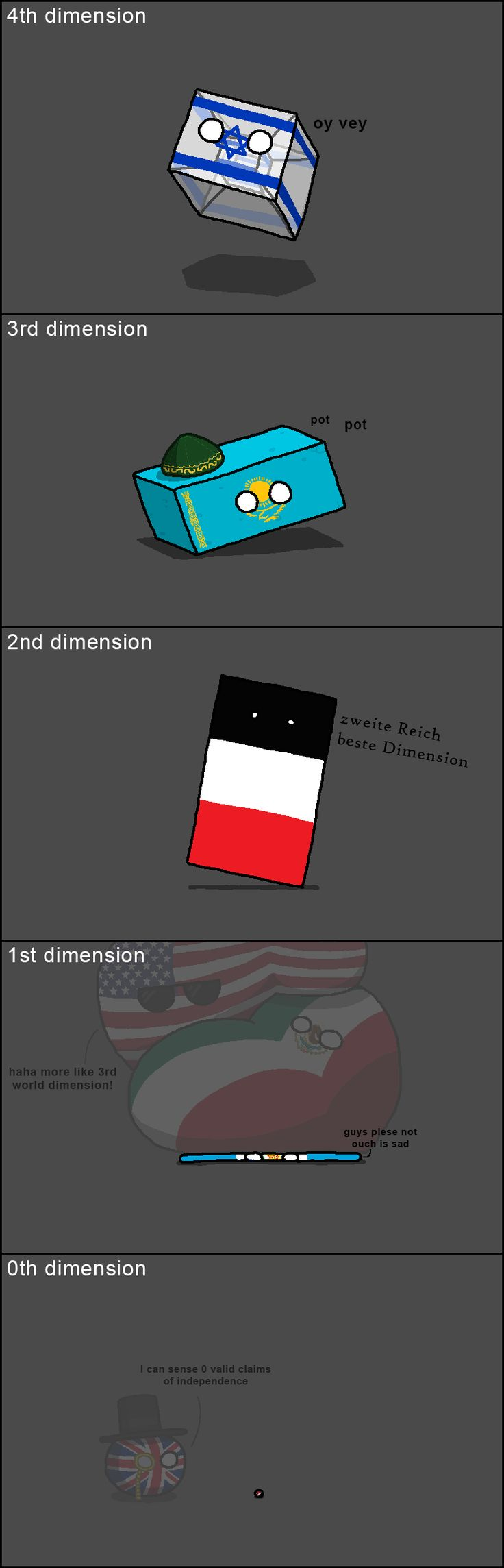 Dimensions ( Israel, Kazakhstan, Reichtangle, Guatemala, Sealand ) by zimonitrome #polandball #countryball #flagball