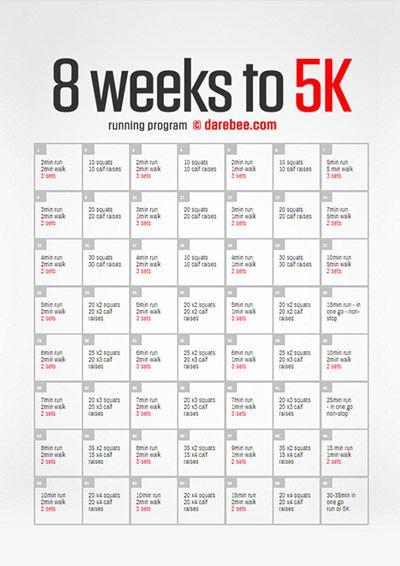 1000+ ideas about Running Programs on Pinterest | Running ...