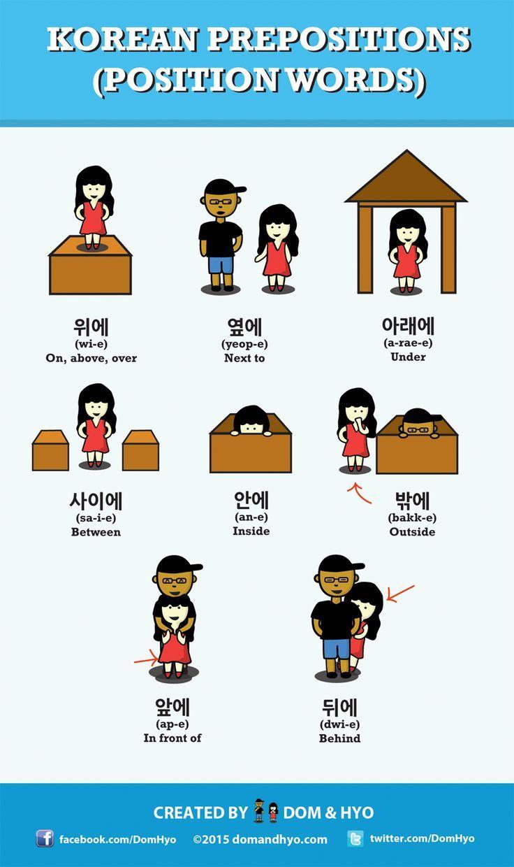 Korean Prepositions Infographic