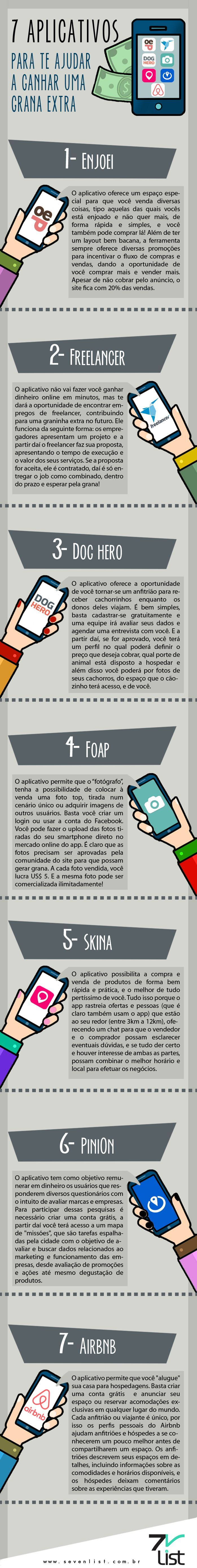 7 aplicativos para te ajudar a ganhar uma grana extra