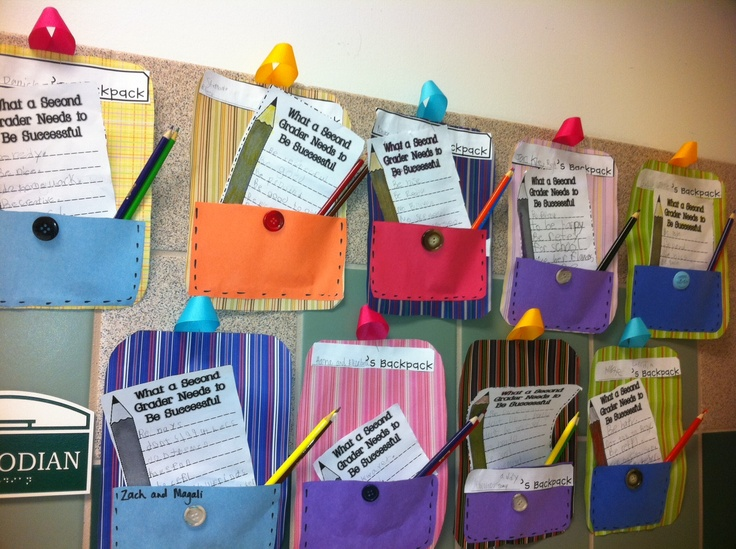 writing activities for 2nd grade centers ideas