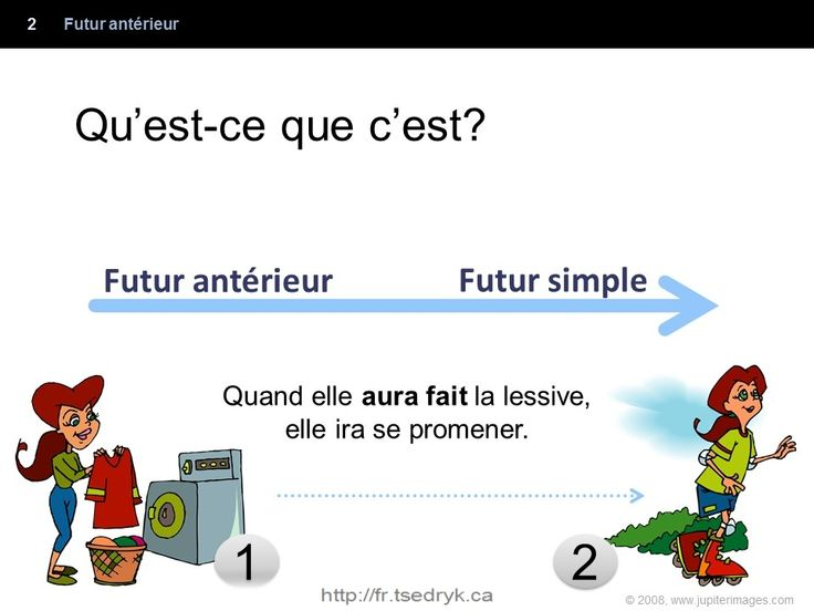 1000 images about grammaire fran aise on pinterest for Future interieur