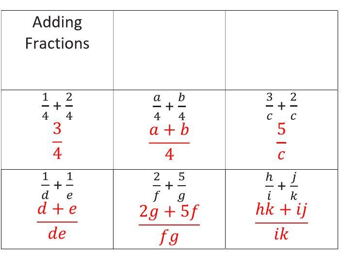 Revision 1-9 Foundation Maths GCSE 2017 Mathematical Mastery