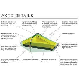 Hilleberg Акто 1 Человек Палатка - зеленый