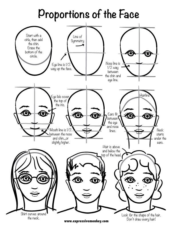 Step-by-step Tutorial for drawing a face This tutorial demonstrates how to draw a (female) face. (Intermediate grades.)