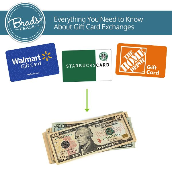 Everything You Need To Know About Gift Card Exchanges
