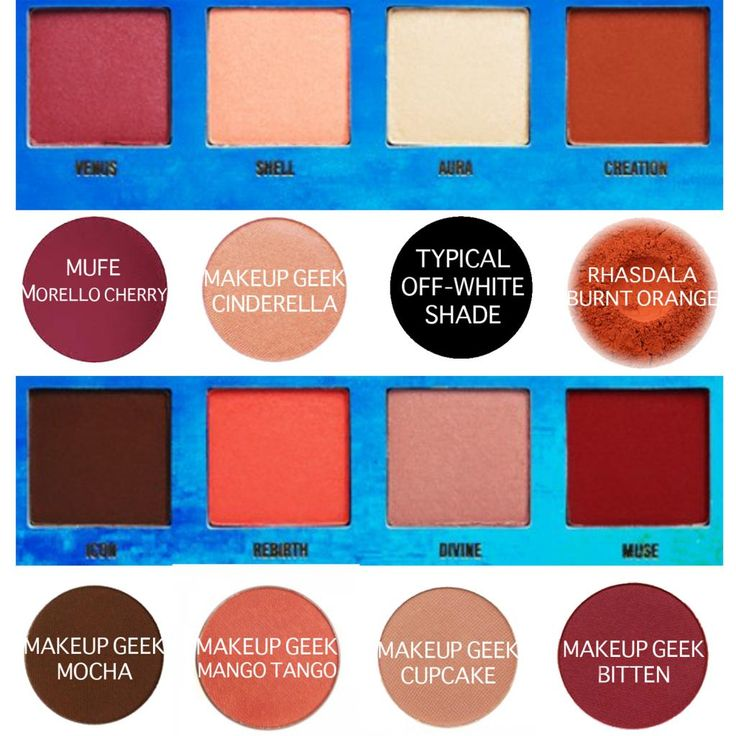 Colors that are similar to the Lime Crime Venus pallets