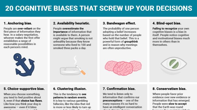 We all make bad decisions sometimes, but have you ever wondered what mental obstacles can lead you astray? This infographic goes over 20 of the most common cognitive biases that can mess with your head when it's decision time.