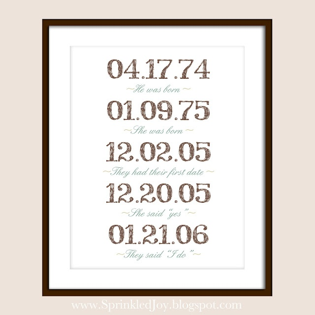 Important Dates framed... I like this except that they were engaged 18 days after their first date. Really?
