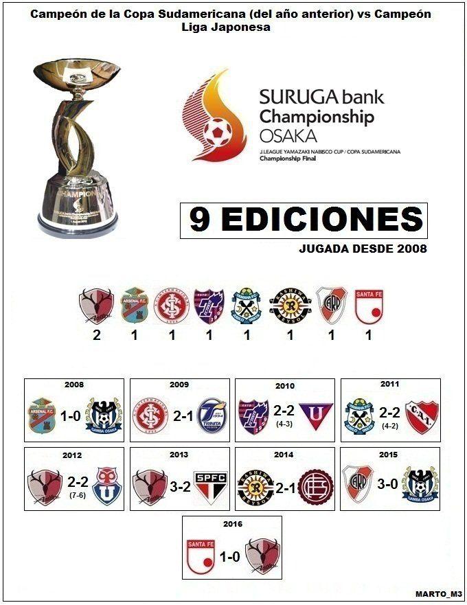 Independiente Santa fe Campeon Copa Suruga Bank 2016
