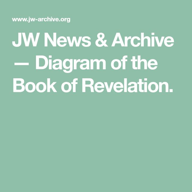 JW News & Archive — Diagram of the Book of Revelation.