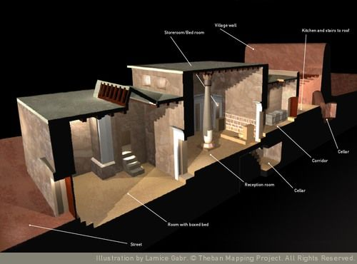 115 best amarna images on pinterest ancient egypt historical what did ancient egyptian artisans houses look like beautiful ancient homes ccuart Choice Image